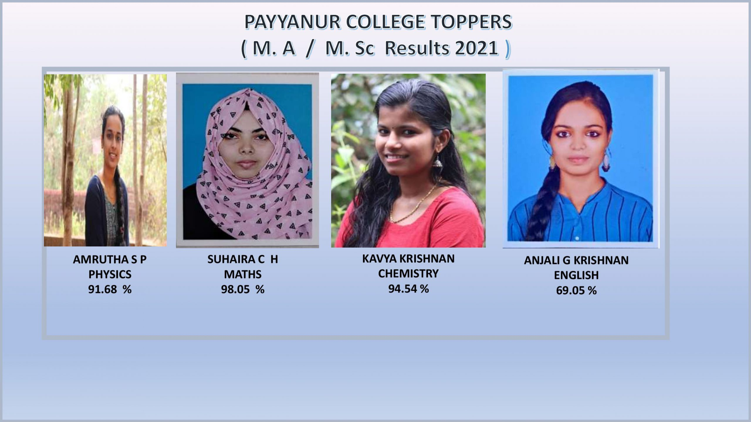 M. A / M. Sc EXAMINATION RESULTS 2021- PAYYANUR COLLEGE TOPPERS